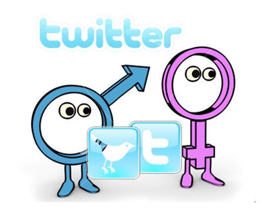 twitter-gender