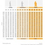 obesity-BMI-in-America