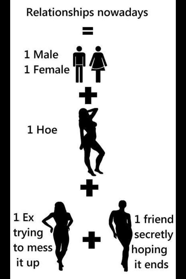 modern relationships