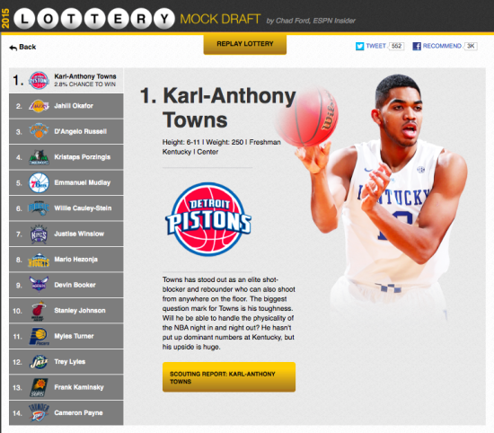 Pistons Lottery Winner