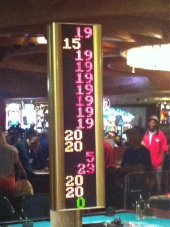 Ineffective Gambling Strategy